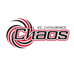 St. Catharines Female Hockey Association Inc Logo